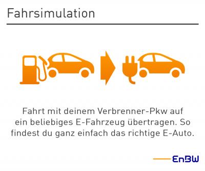 Infografik EnBW mobility+ App